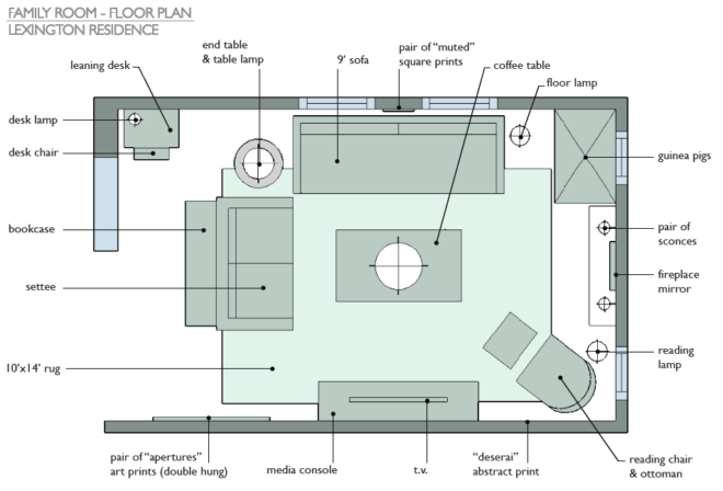 Personalized Design Package | Lexington Family Room
